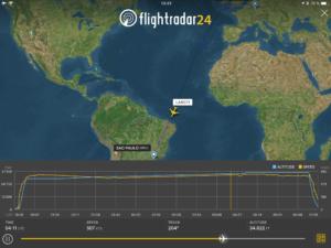 Flug LA8071
